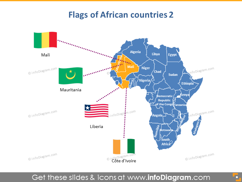 Editable Maps South Africa countries African continent Egypt Algeria