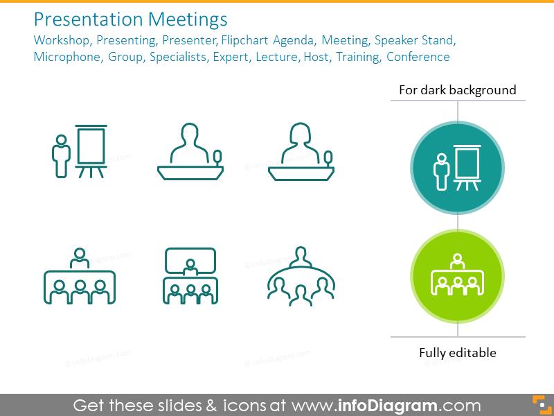 Presentation meetings:workshop, presenting, presenter