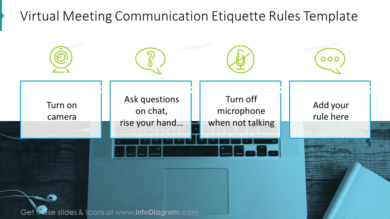 Virtual meeting communication etiquette rules template