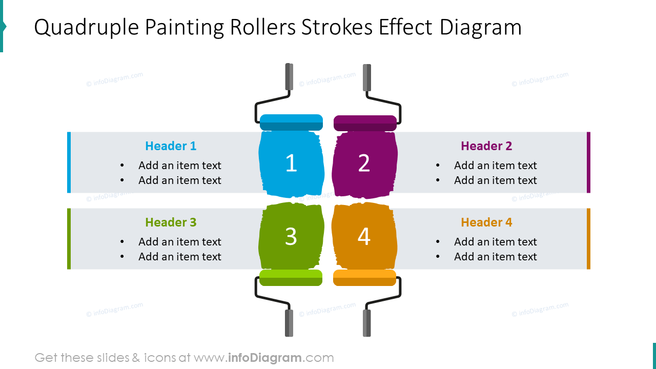 Quadruple painting rollers strokes effect graphics