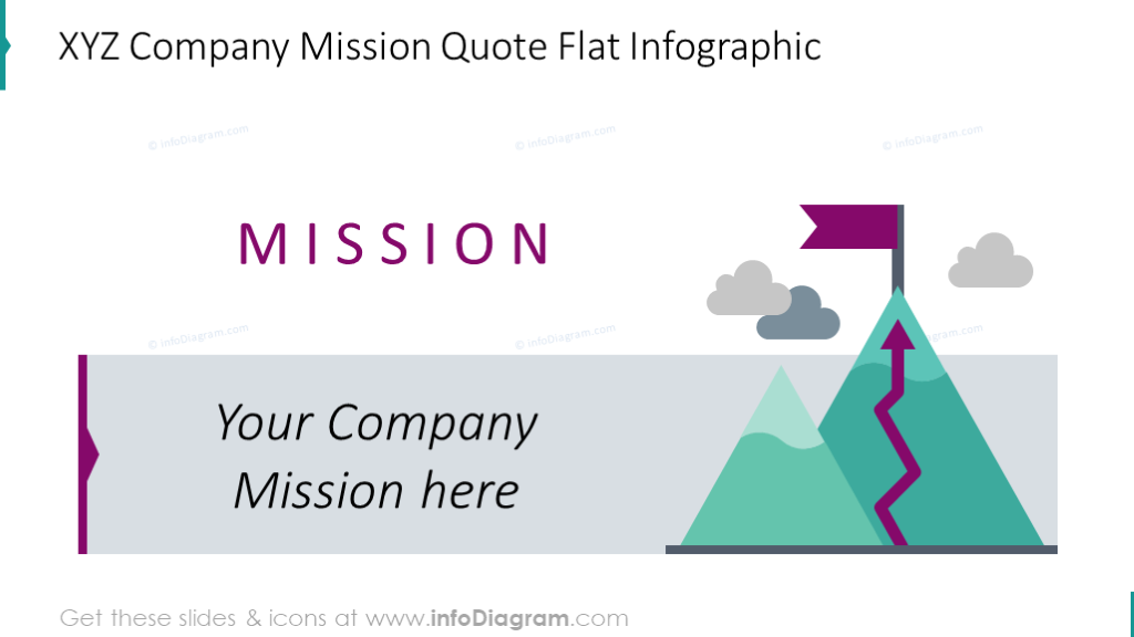 Company mission flat infographic slide