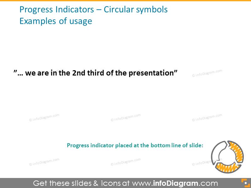 progress-indicator-third-circular-image
