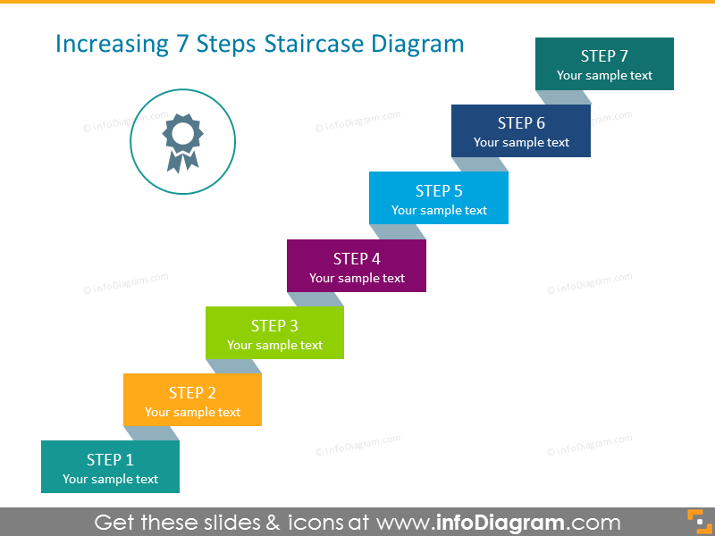 Blank Process Flowchart Template for Increasing 7 Steps