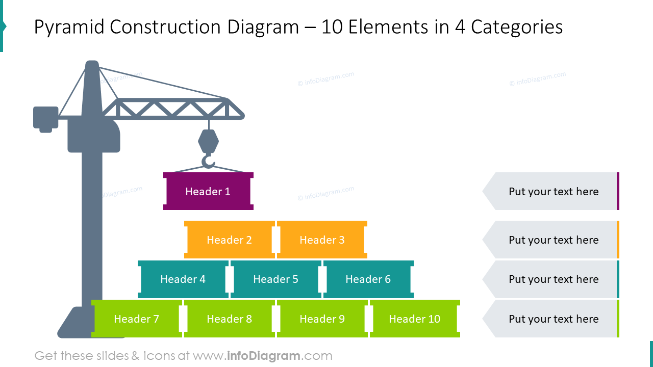 Pyramid construction graphics for 10 elements in 4 categories