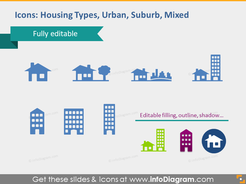 urban housing types house block suburb city symbol pptx