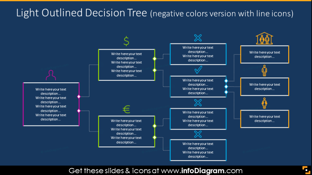 Light outline decision tree illustrated with icons in negative colors