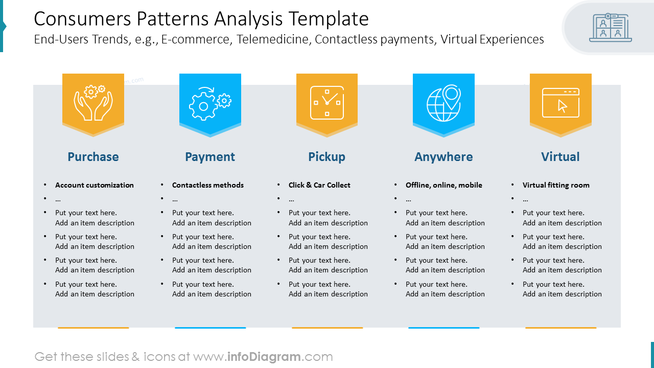 Consumers Patterns Analysis Template