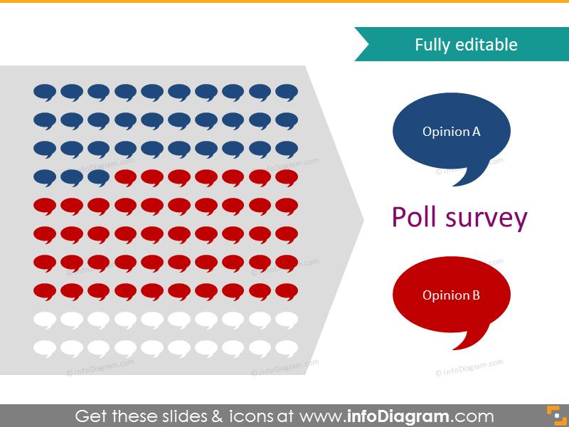Survey poll infographics statistics