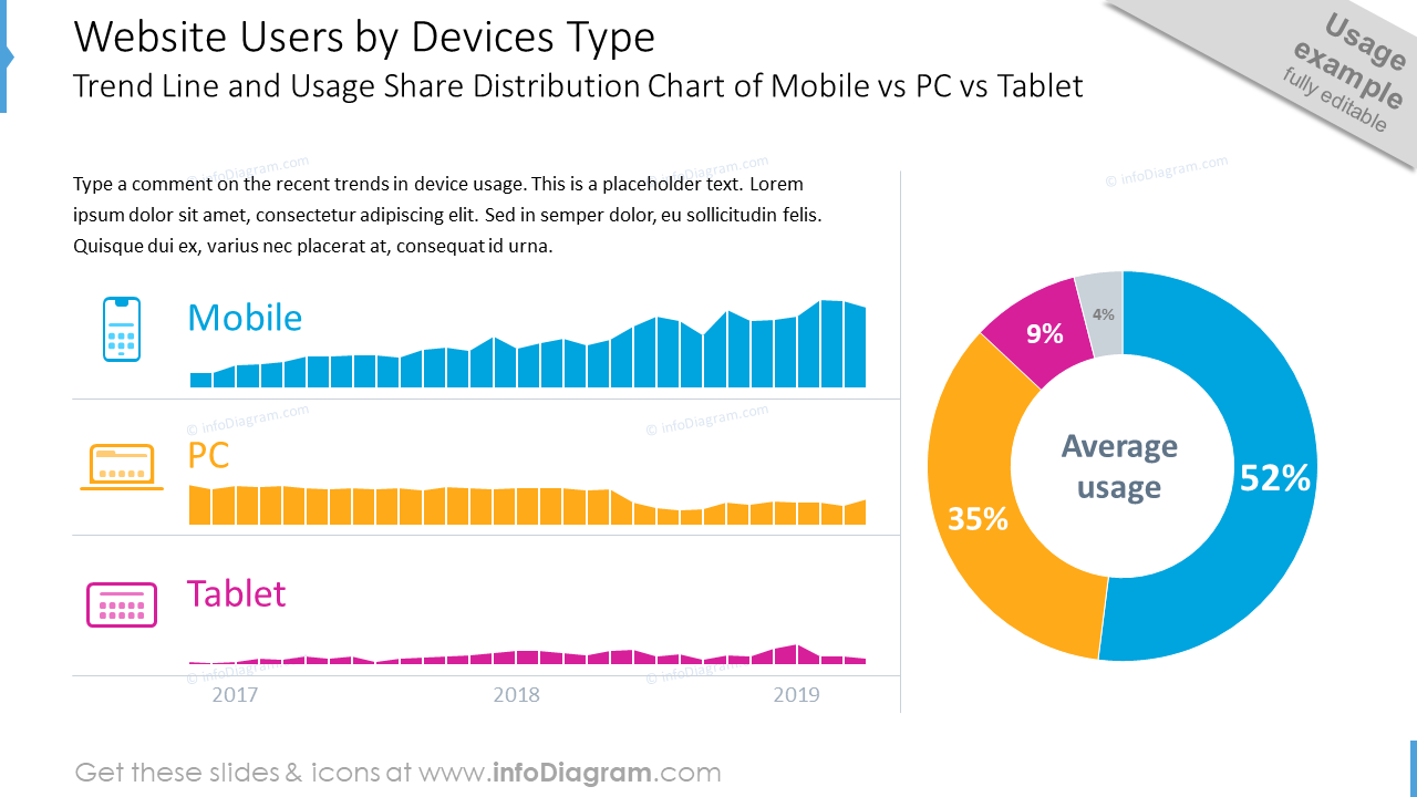 Website users by devices type slide