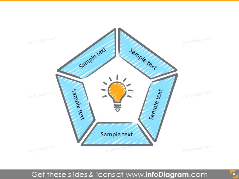 Pentagram diagram