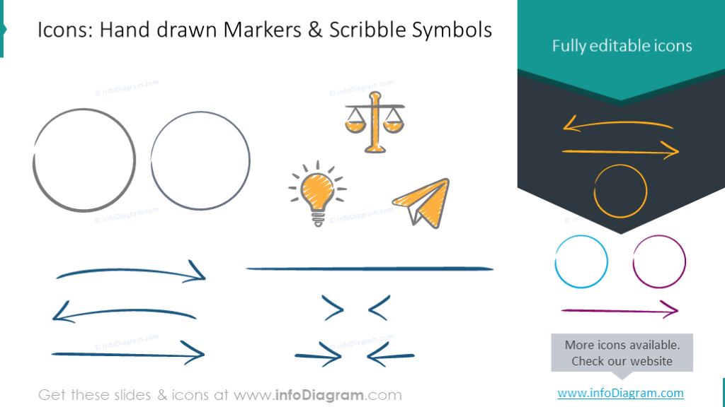 Example of the handdrawn markers and scribble symbols