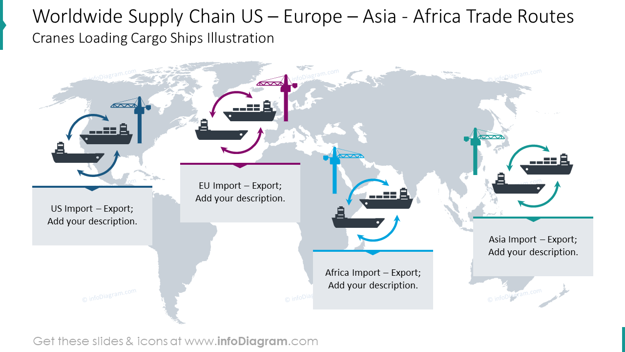 Worldwide supply chain with cranes loading cargo ships graphics