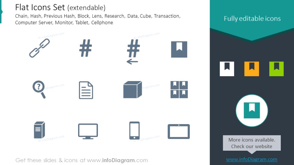 Flat Icons Set: Chain, Hash, Block, Data, Cube, Computer Server, Monitor