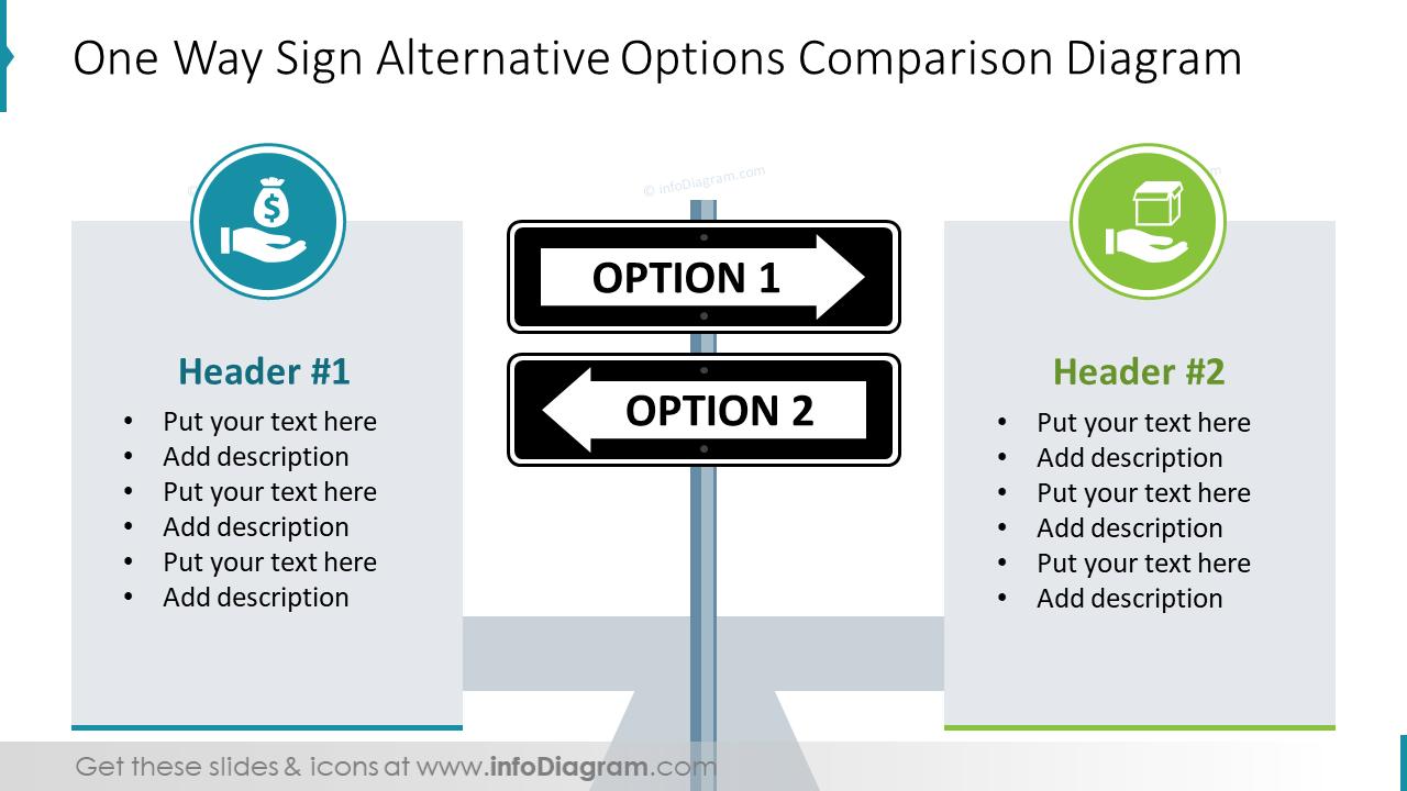 One way sign alternative options comparison diagram