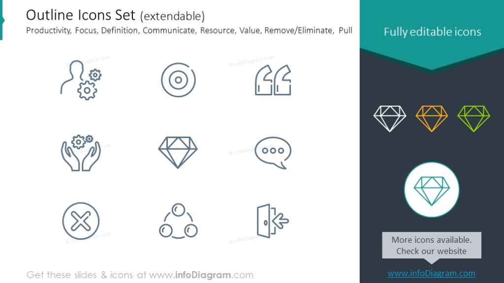 Outline symbols: Productivity, Focus, Definition, Communicate, Resource
