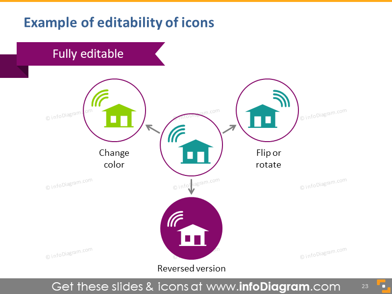Example of editability of icons Connected Home