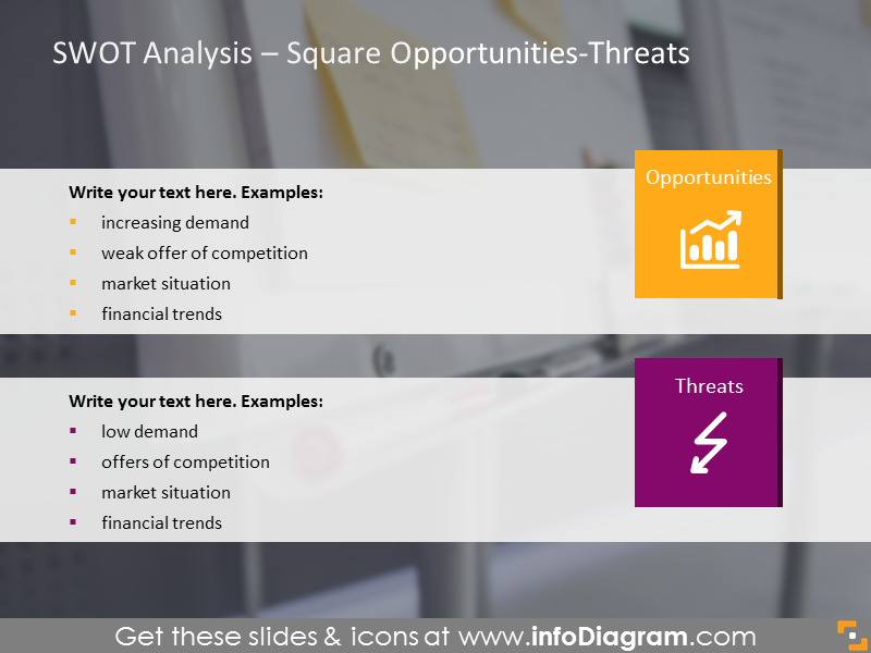 Analysis of threats and opportunities shown with a square diagram