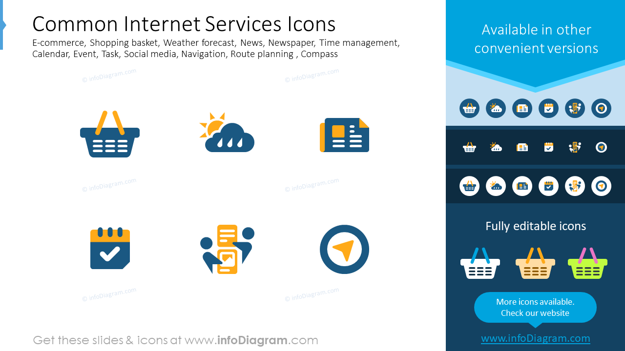 Common internet services icons: E-commerce, shopping basket