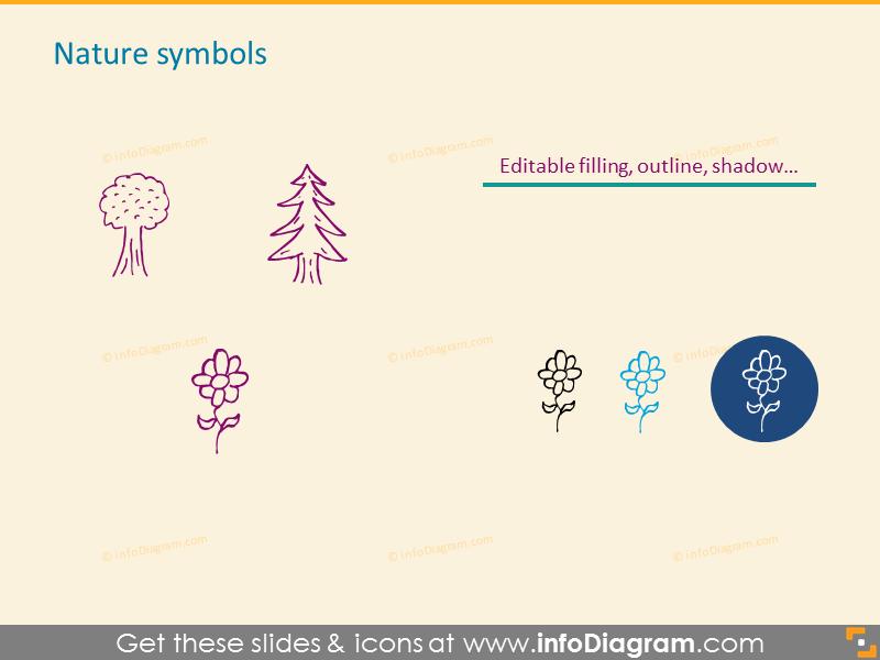 Nature symbols
