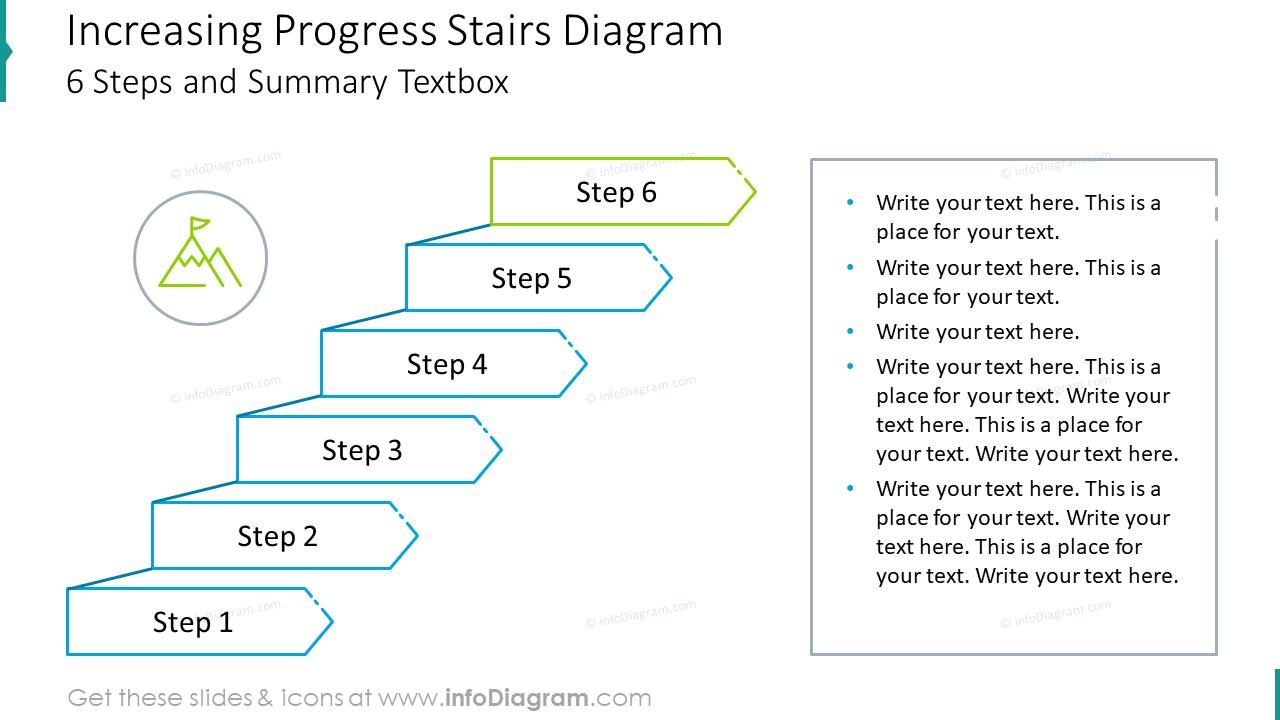 Increasing progress stairs diagram