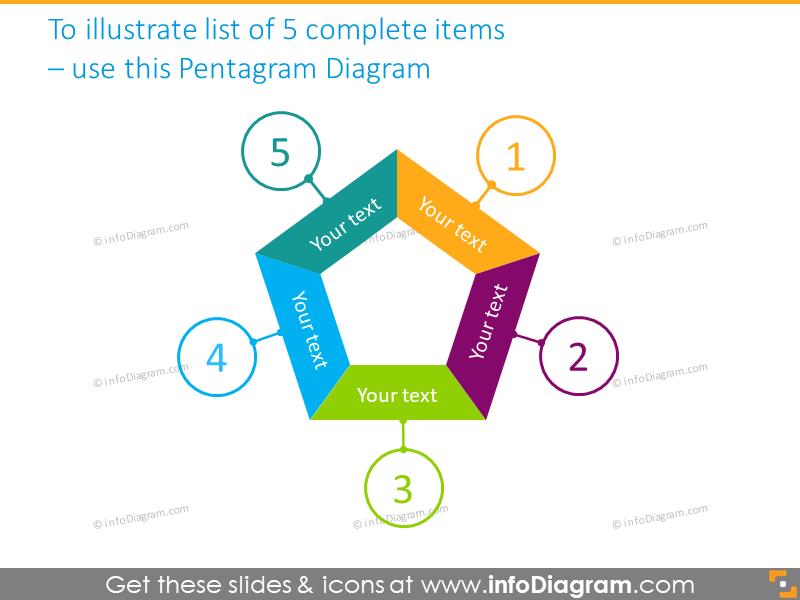 kpi data presentation diagram template ppt