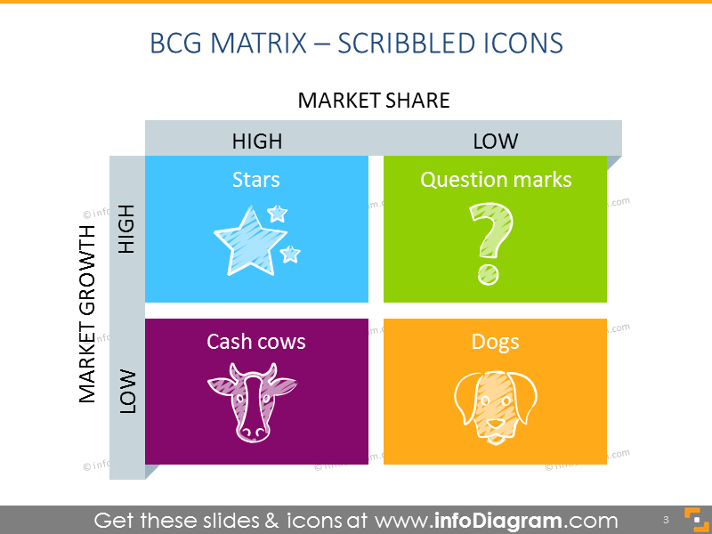 BCG Matrix - Scribbled Icons