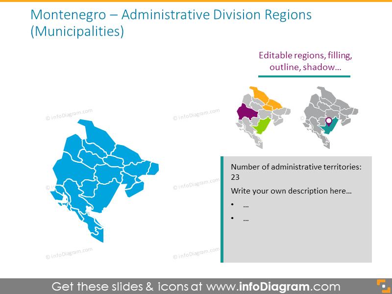 Montenegro Administrative Regions