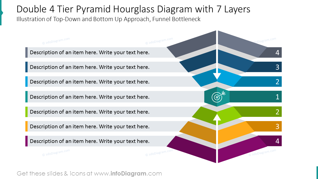 Double four tier pyramid hourglass diagram with seven layers