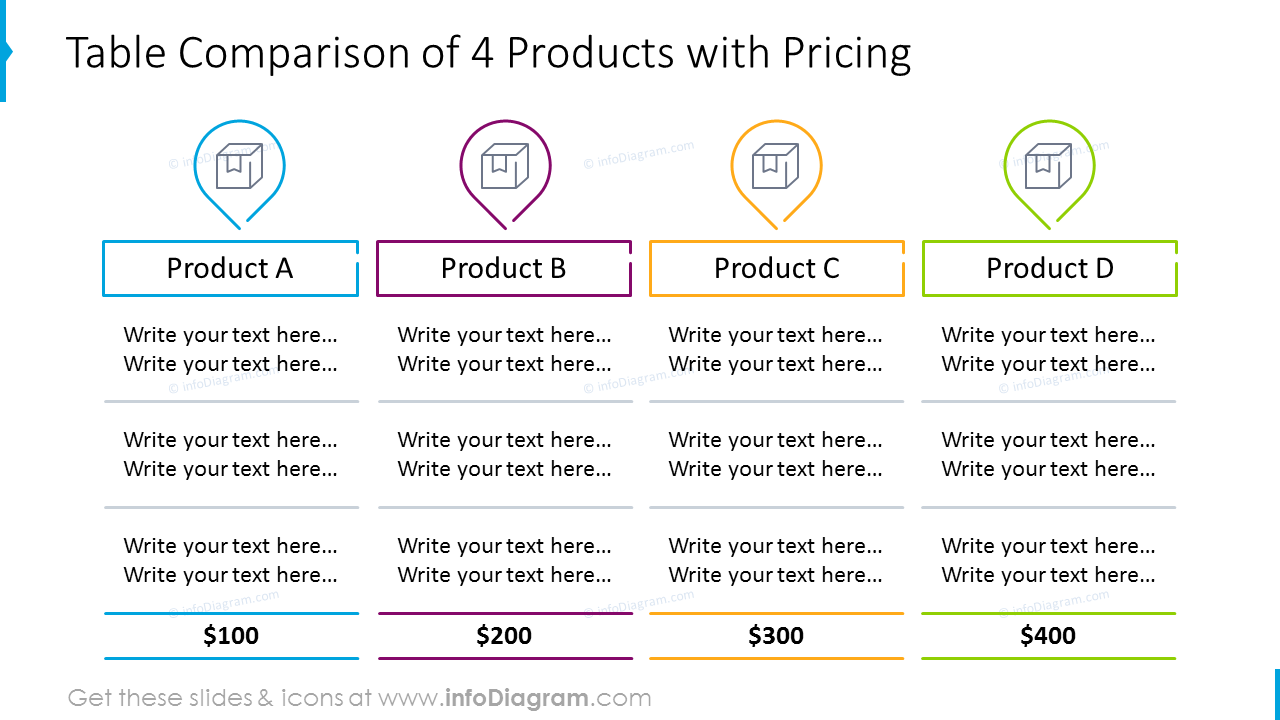 Four products comparison table with pricing