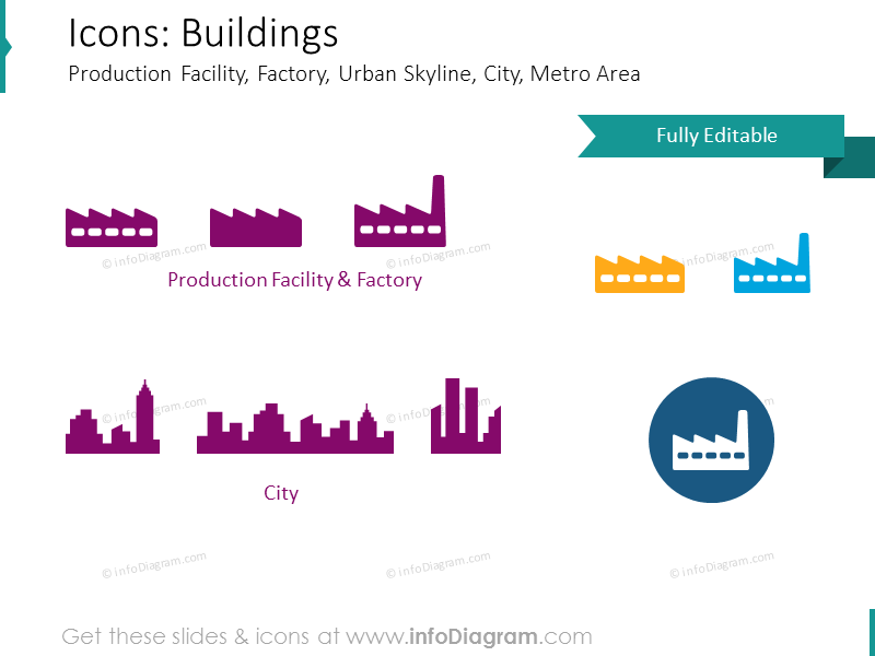 Icons set: Buildings, Production, Facility, Factory, City, Metro Area