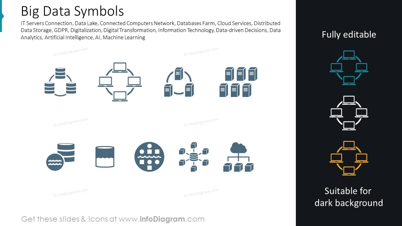 Big Data Symbols