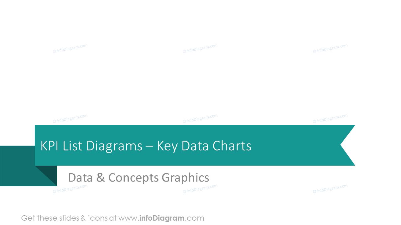 KPI list diagrams: key data charts section slide