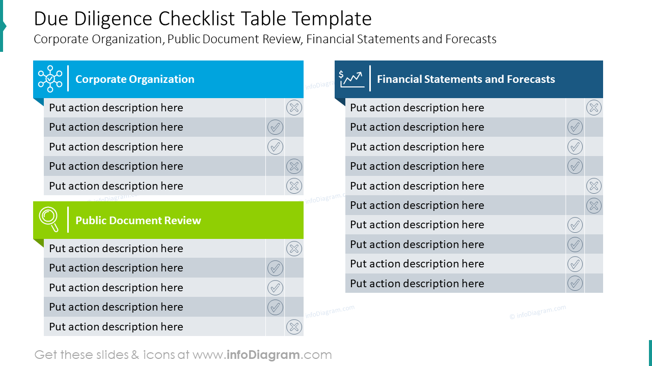 Due diligence checklist table template
