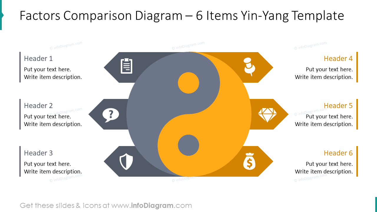 Factors comparison diagram for 6 items showed with Yin-Yang graphics