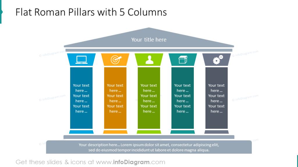 Roman pillars diagram illustrated with 5 columns