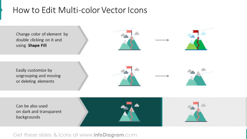 Multicolor and vector symbols
