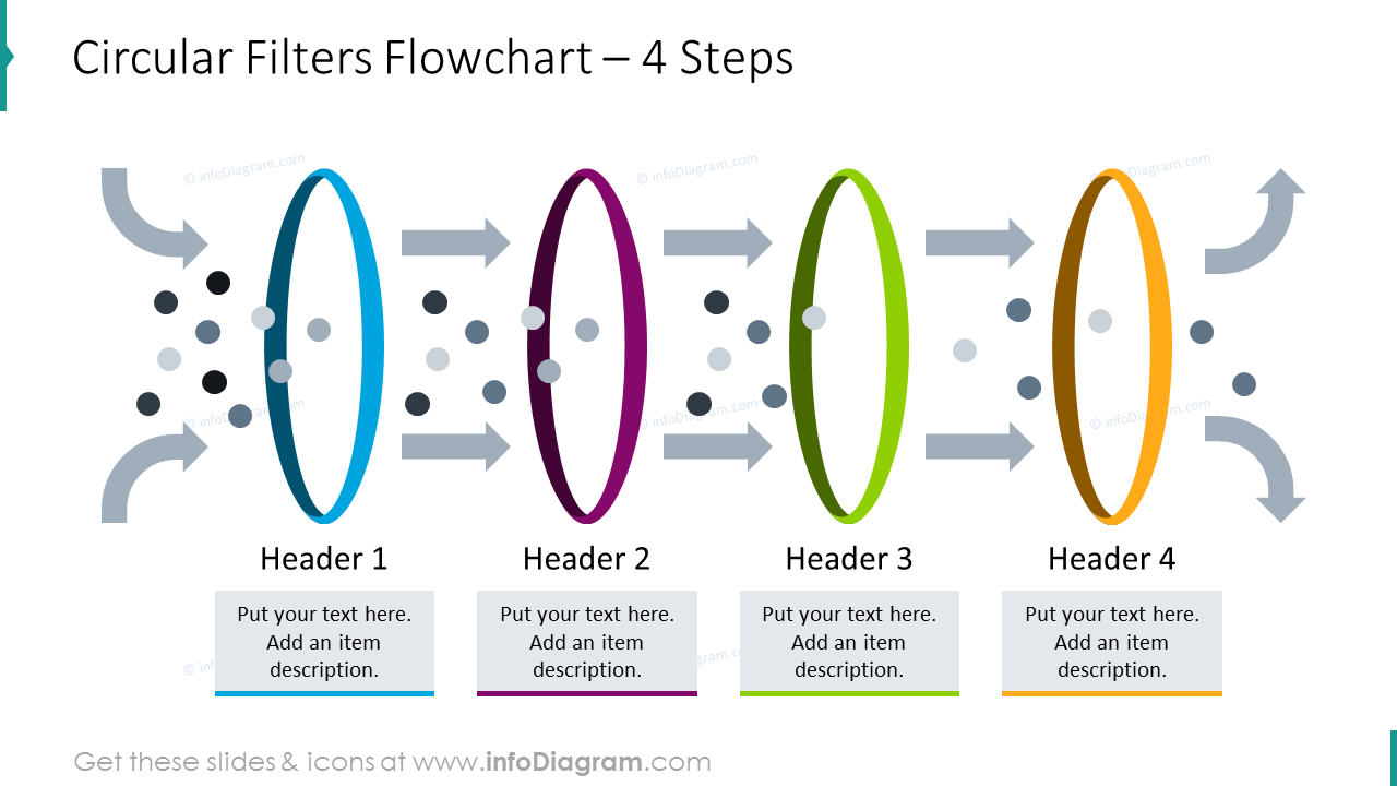 4 steps circular filters flowchart with placeholders