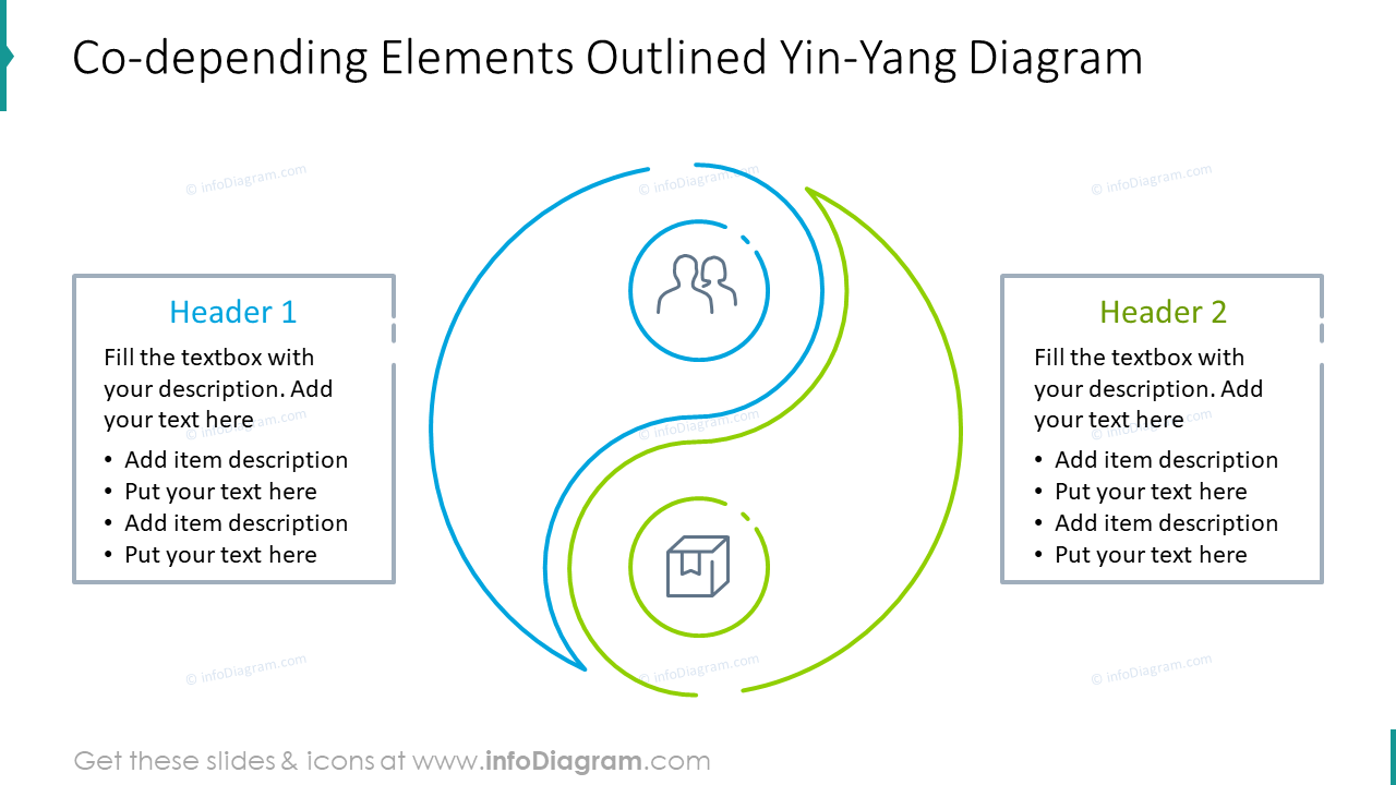 Co-depending elements outlined Yin-Yang diagram