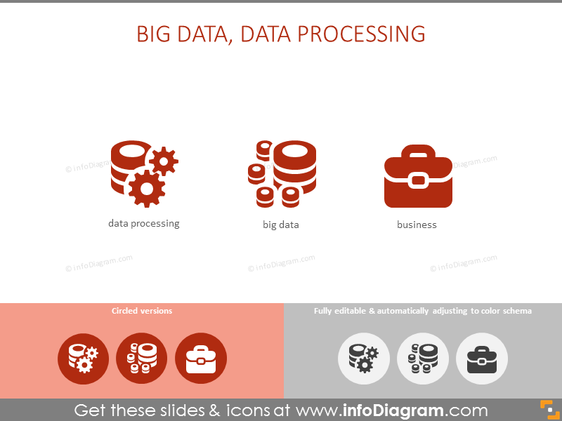 Big Data and Data Processing