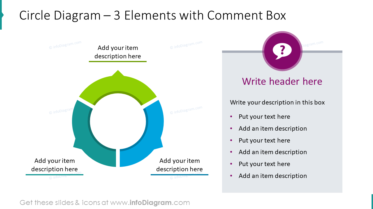 Circle diagram for 3 elements with comment box
