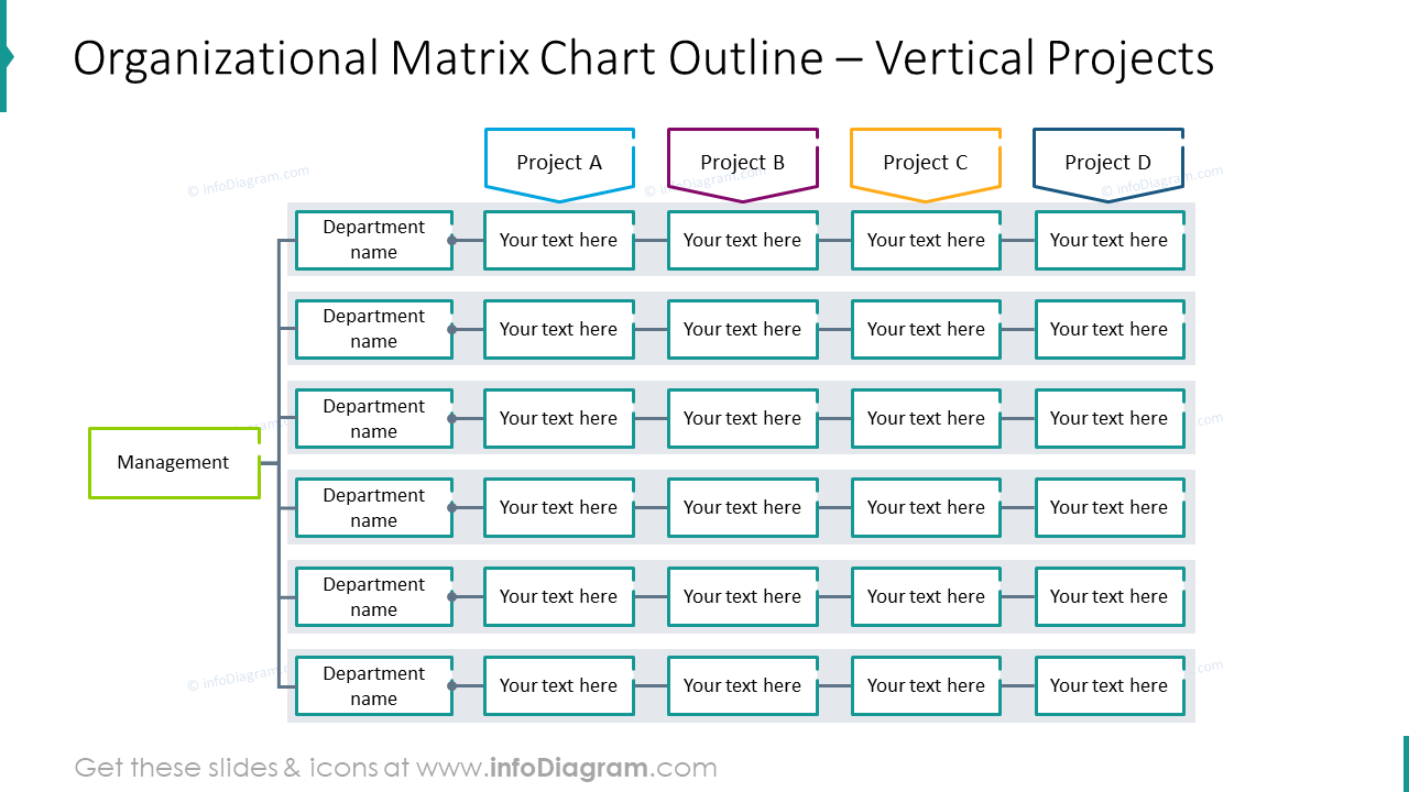 Organizational matrix chart outline showed with vertical projects