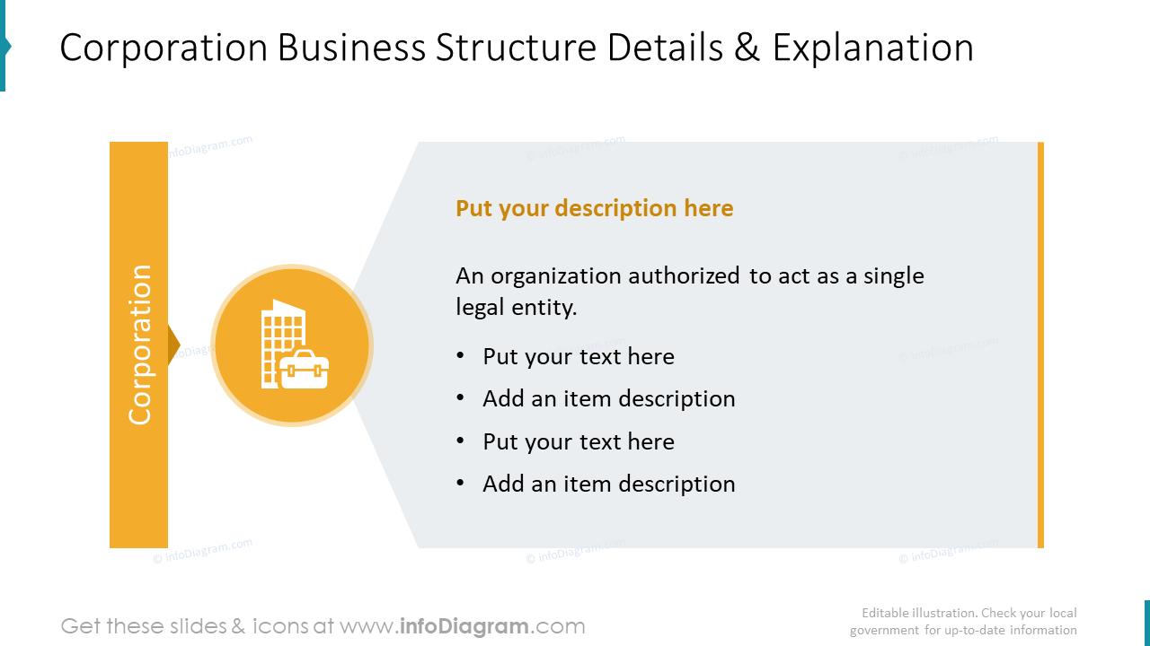 Corporation business structure details and explanation graphics