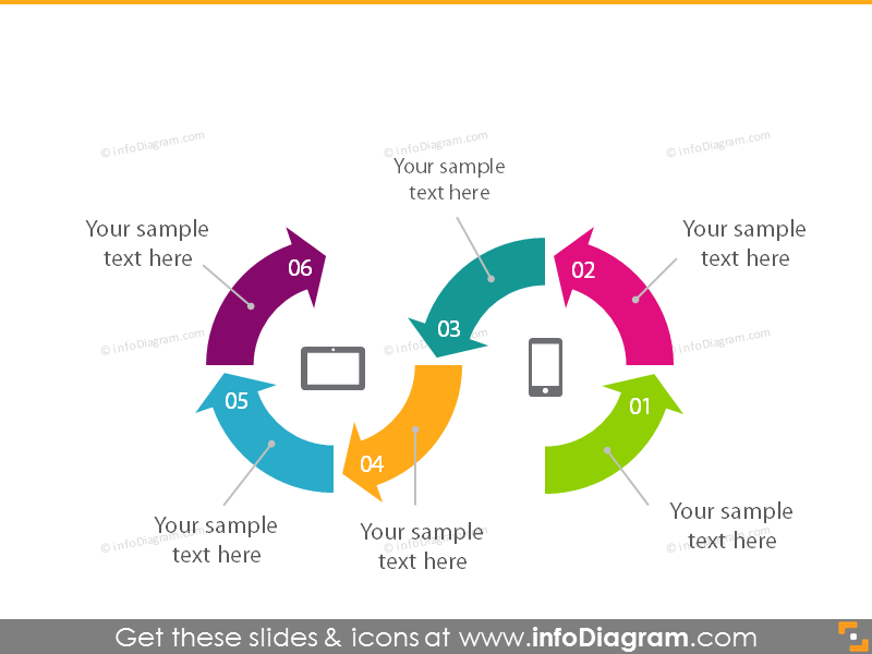 6 steps arc circle arrows mobile slide infographics ppt