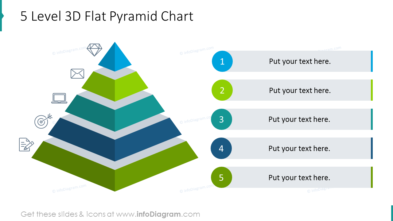 Five level 3D flat pyramid chart