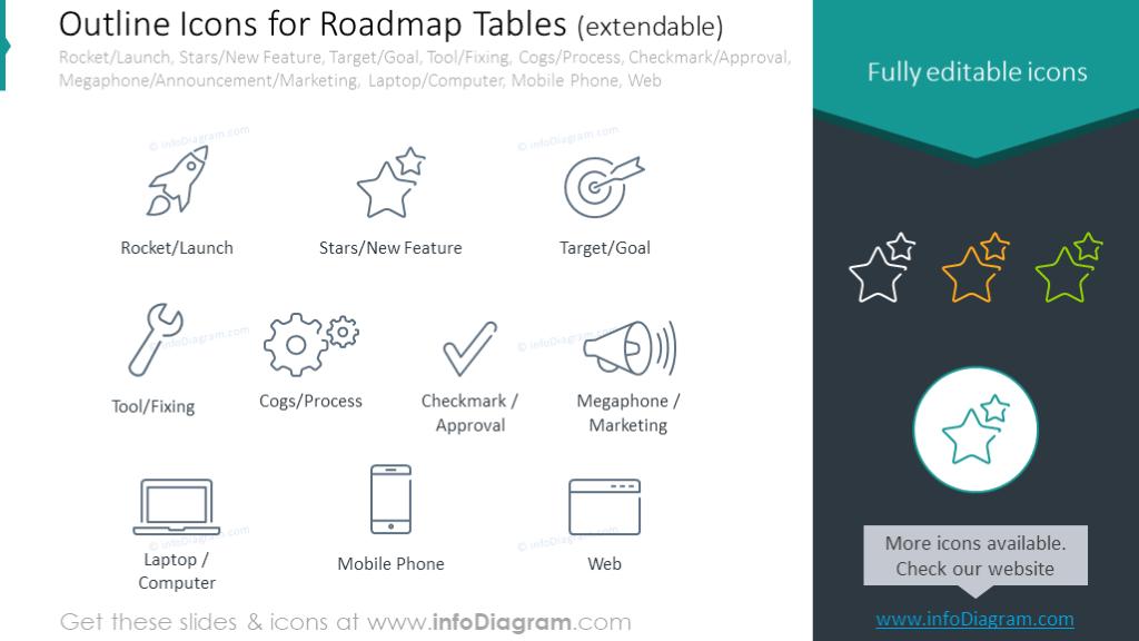 Roadmap symbols: Process, Checkmark, Approval, Megaphone, Marketing