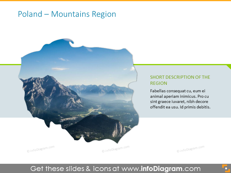 Polandmountain regions map with a brief description