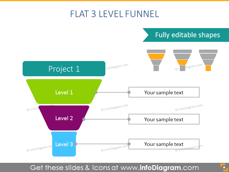 Flat 3 Level Funnel schema