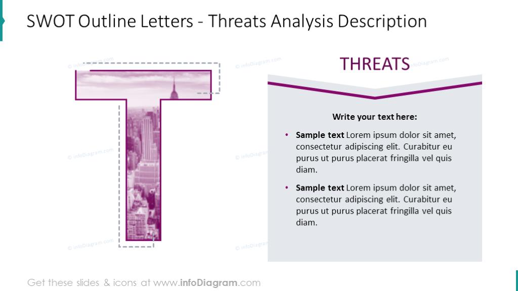 Threats analysis description