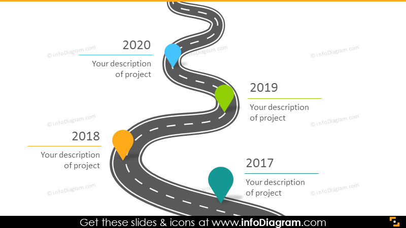 Long-term plan timeline roadmap flat infographics landmarks