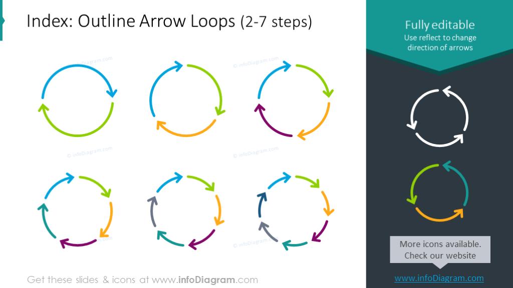 Outline arrow loops